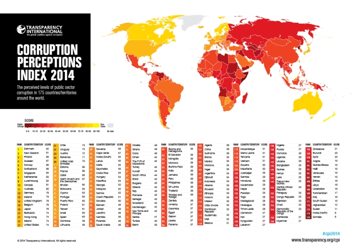 CPI2014_map and country results_NEW